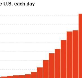 美国已成全球最多国家,新冠肺炎确诊超8.2万例,